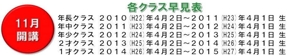 2016年版 各クラス早見表